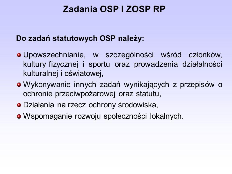 Władze OSP wysłuchanie i zatwierdzenie sprawozdań Zarządu z działalności OSP, wysłuchanie sprawozdania Komisji Rewizyjnej z działalności OSP, udzielenia absolutorium Zarządowi OSP, uchwalenie programu działania i budżetu OSP, określenie przedmiotu prowadzonej przez OSP działalności gospodarczej, wybór, spośród siebie Zarządu, z zachowaniem większości osób pełnoletnich i odwołanie tego Zarządu, wybór spośród siebie i odwołanie komisji rewizyjnej, wybór spośród siebie delegatów na zjazd oddziału gminnego Związku, uchwalenie statutu OSP lub jego zmiany, Do kompetencji Walnego Zebrania Członków OSP należy: