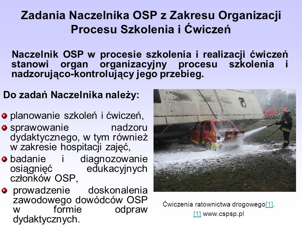 Planowanie Szkoleń Podstawę do planowania szkoleń w OSP stanowi kategoria Jednostki Operacyjno-Technicznej.