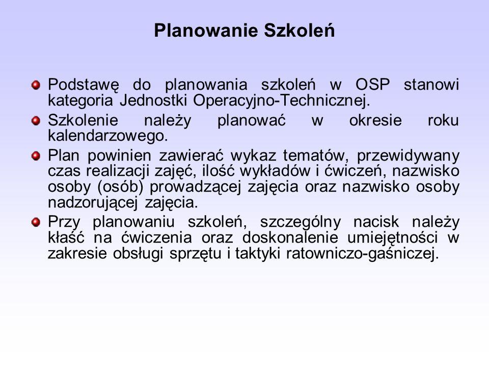 Nadzór nad Realizacją Szkoleń Ćwiczenia ratownictwa drogowego www.cspsp.pl Jedną z form nadzoru nad procesem szkoleniowym i ćwiczeniami jest hospitacja zajęć.