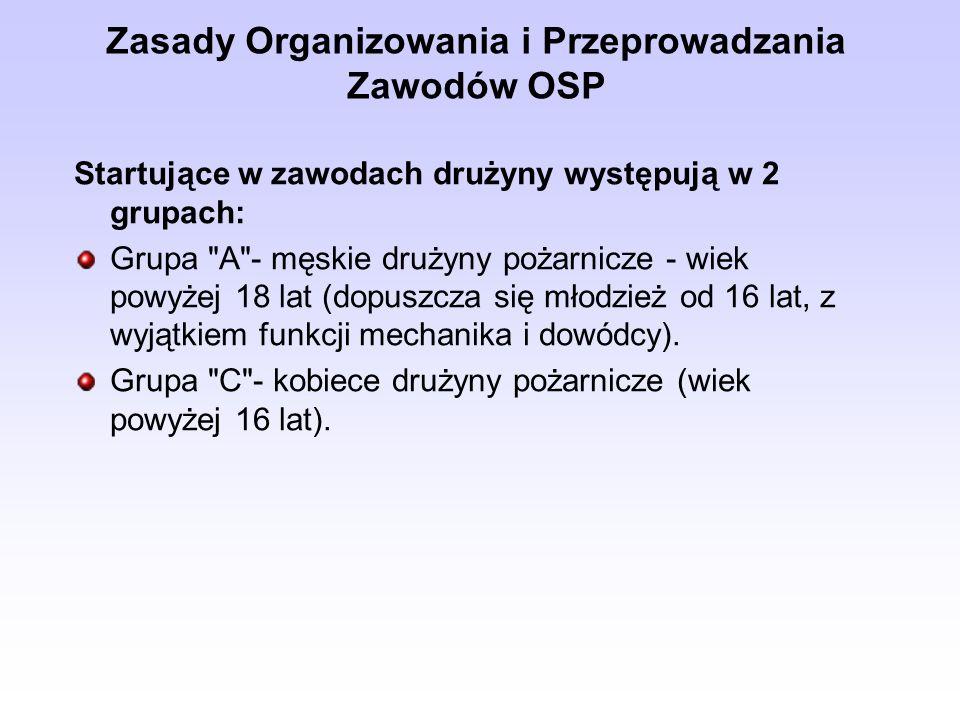 Zasady Organizowania i Przeprowadzania Zawodów OSP Zawody wojewódzkie OSP [1] [1] www.cspsp.pl[1] Zawody na wszystkich szczeblach rozgrywane są w 2 konkurencjach: ćwiczenie bojowe, sztafeta pożarnicza 7 x 50 m z przeszkodami.