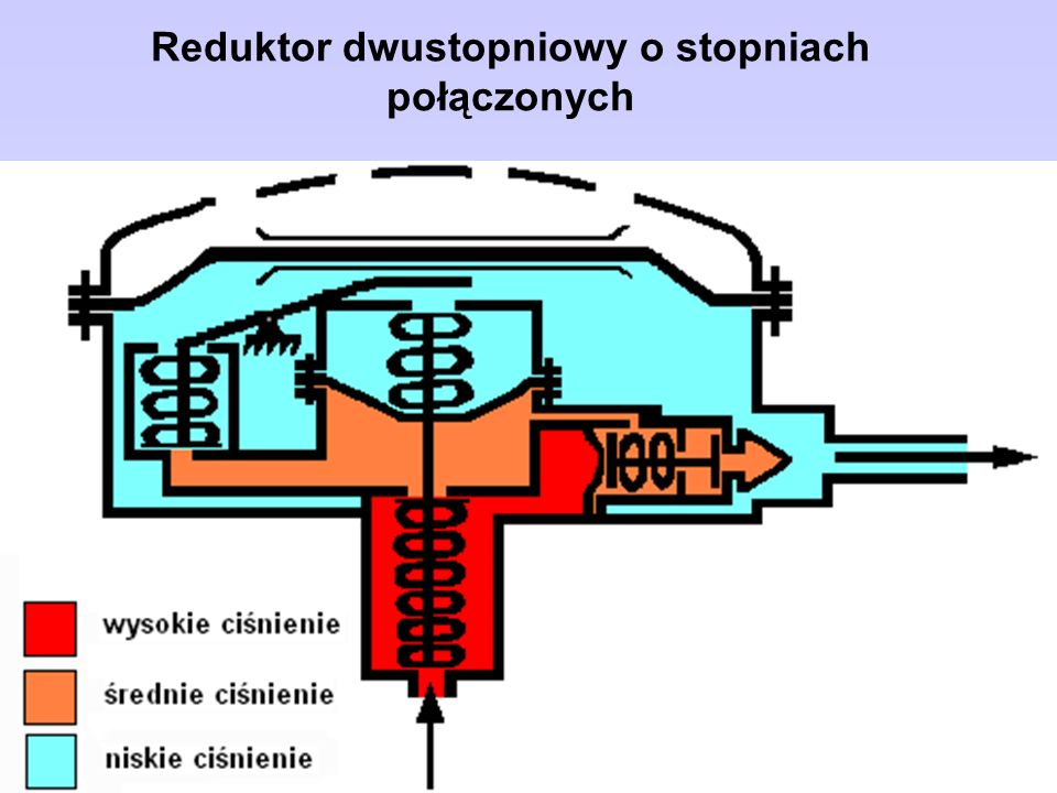 Reduktor dwustopniowy o stopniach połączonych