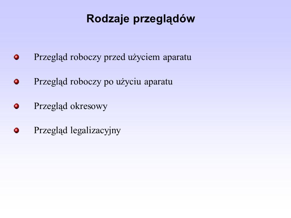 Rodzaje przeglądów Przegląd roboczy przed użyciem aparatu Przegląd roboczy po użyciu aparatu Przegląd okresowy Przegląd legalizacyjny
