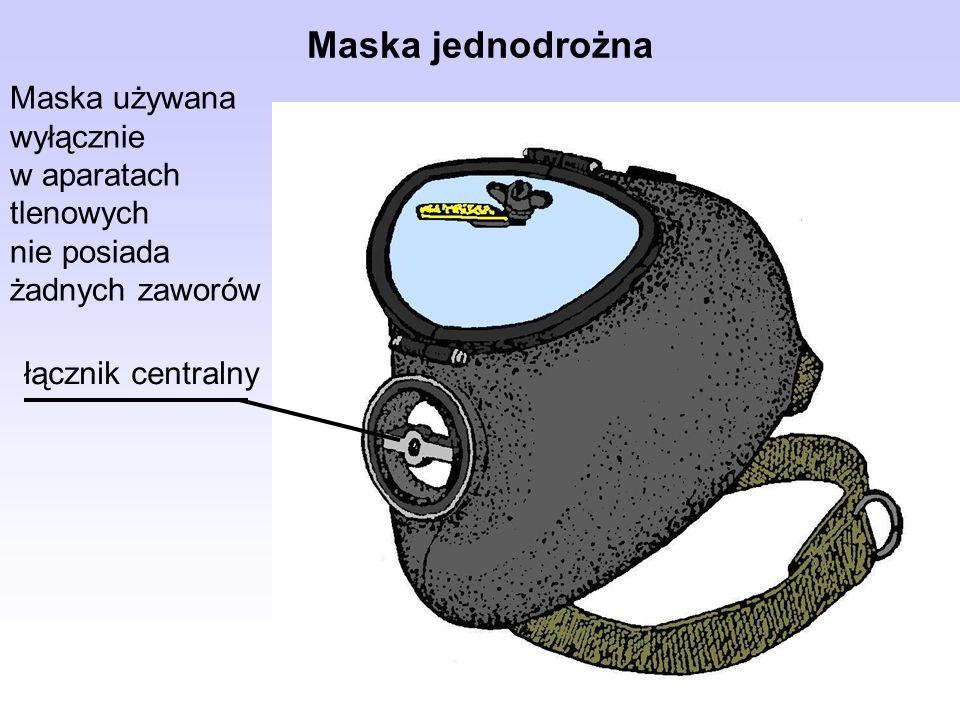 Maska jednodrożna Maska używana wyłącznie w aparatach tlenowych nie posiada żadnych zaworów łącznik centralny