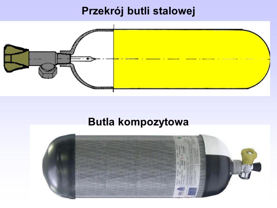 Przekrój butli stalowej Butla kompozytowa