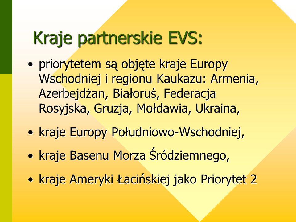 Kraje kandydujące do członkostwa w Unii Europejskiej: Bułgaria, Rumunia oraz Turcja,Kraje kandydujące do członkostwa w Unii Europejskiej: Bułgaria, Ru