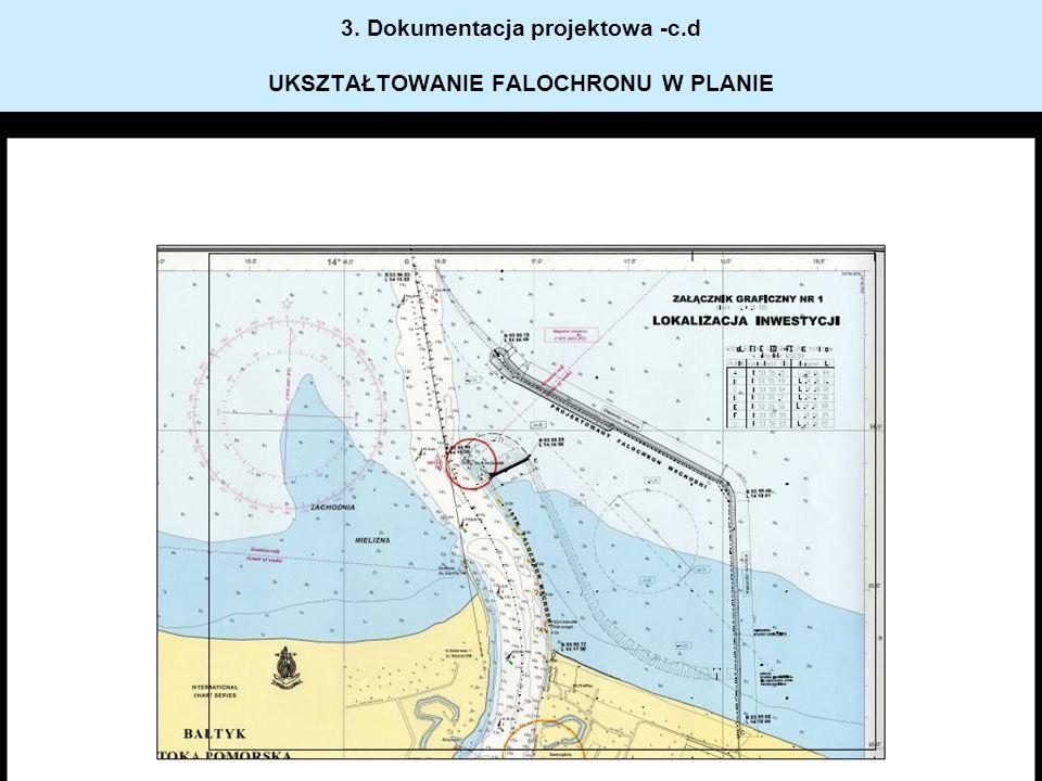 3. Dokumentacja projektowa -c.d UKSZTAŁTOWANIE FALOCHRONU W PLANIE