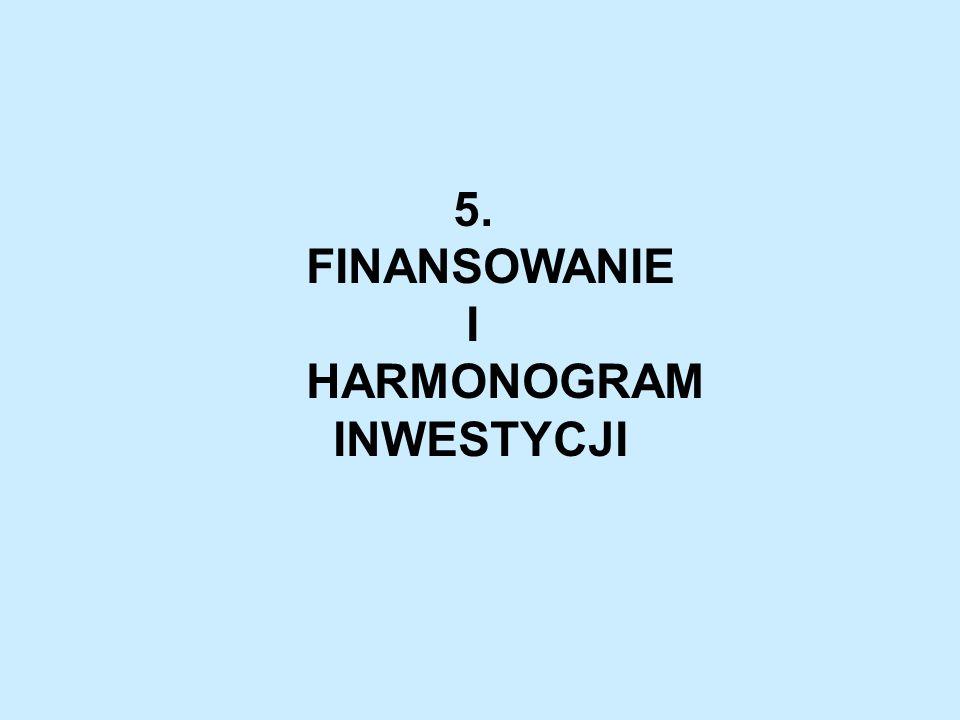 5. FINANSOWANIE I HARMONOGRAM INWESTYCJI