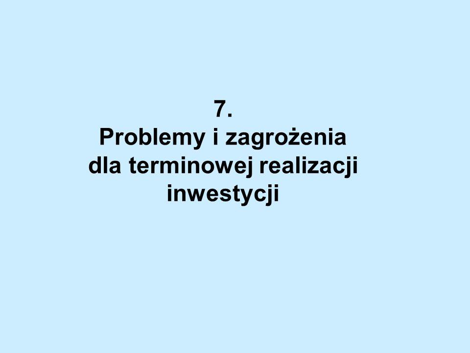 7. Problemy i zagrożenia dla terminowej realizacji inwestycji