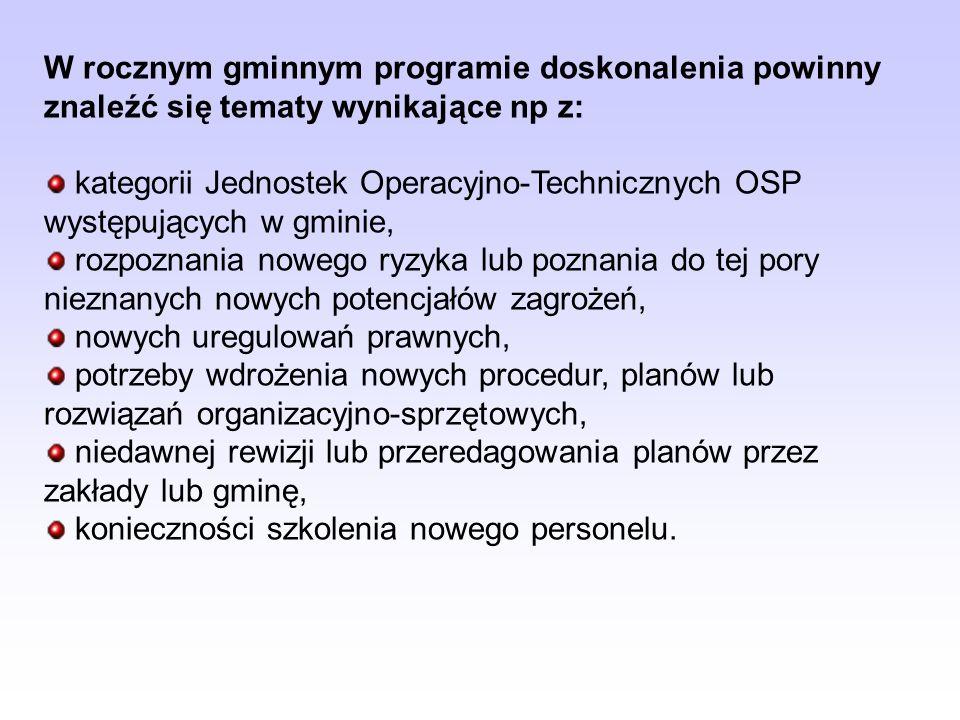 W rocznym gminnym programie doskonalenia powinny znaleźć się tematy wynikające np z: kategorii Jednostek Operacyjno-Technicznych OSP występujących w g