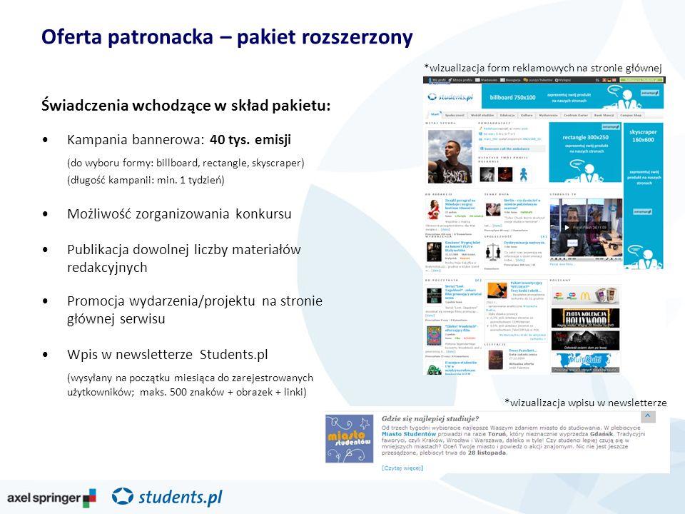 Oferta patronacka – pakiet rozszerzony Świadczenia wchodzące w skład pakietu: Kampania bannerowa: 40 tys. emisji (do wyboru formy: billboard, rectangl