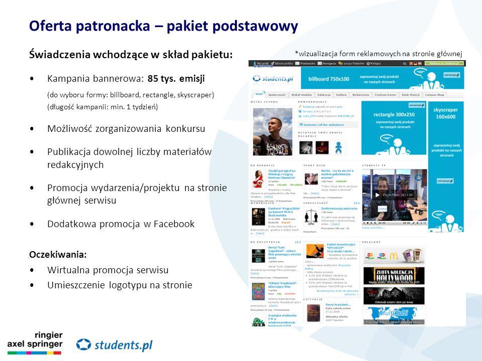 Oferta patronacka – pakiet podstawowy Świadczenia wchodzące w skład pakietu: Kampania bannerowa: 85 tys.