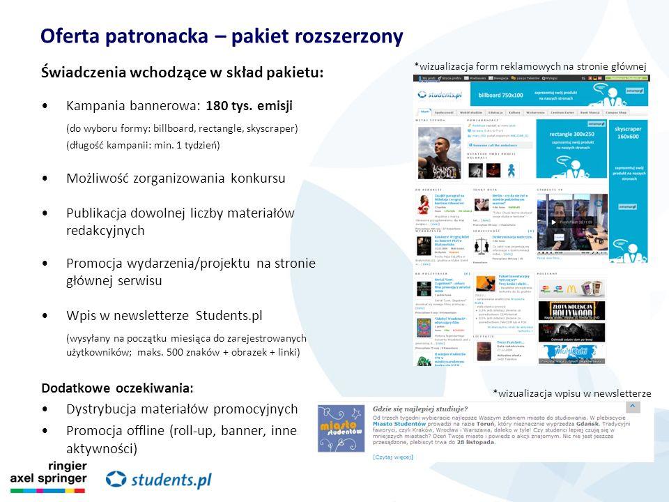 Oferta patronacka – pakiet rozszerzony Świadczenia wchodzące w skład pakietu: Kampania bannerowa: 180 tys.