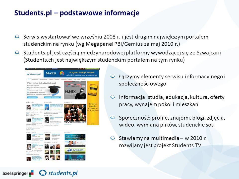 Students.pl – aktualne statystyki Rejestracje: 65 000 użytkowników Unikalni użytkownicy: 553 000 (V 2010) Odsłony: 1 591 000 (V 2010) Źródło danych: gemiusTraffic, IX 08 – V 10.