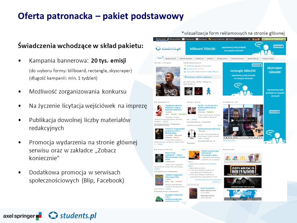 Oferta patronacka – pakiet podstawowy Świadczenia wchodzące w skład pakietu: Kampania bannerowa: 20 tys.