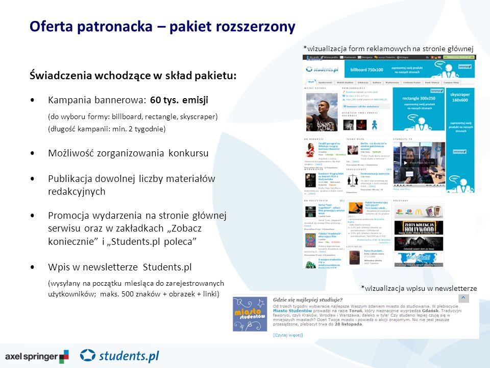 Oferta patronacka – pakiet rozszerzony Świadczenia wchodzące w skład pakietu: Kampania bannerowa: 60 tys.