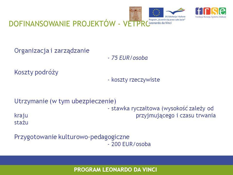 DOFINANSOWANIE PROJEKTÓW - VETPRO Organizacja i zarządzanie - 75 EUR/osoba Koszty podróży - koszty rzeczywiste Utrzymanie (w tym ubezpieczenie) - staw