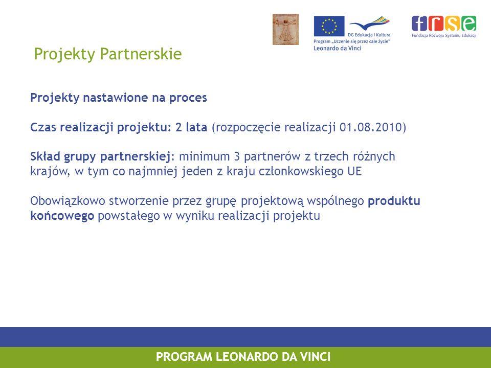 PROGRAM LEONARDO DA VINCI Projekty Partnerskie Projekty nastawione na proces Czas realizacji projektu: 2 lata (rozpoczęcie realizacji 01.08.2010) Skła