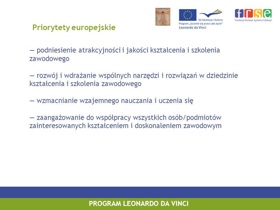 PROGRAM LEONARDO DA VINCI Priorytety europejskie podniesienie atrakcyjności i jakości kształcenia i szkolenia zawodowego rozwój i wdrażanie wspólnych