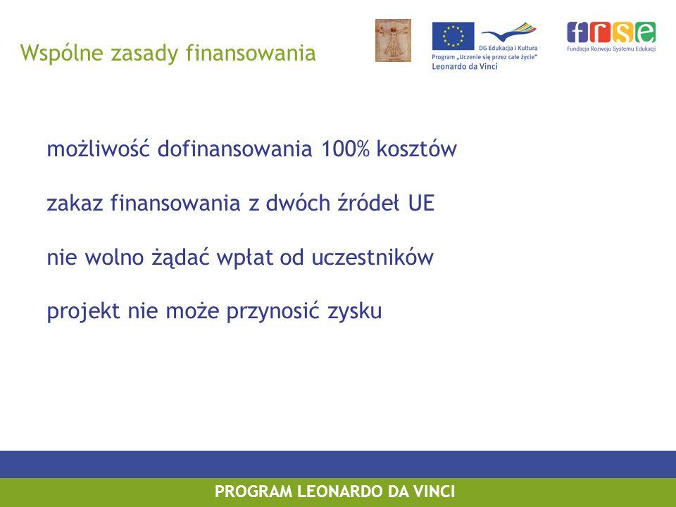 Wspólne zasady finansowania możliwość dofinansowania 100% kosztów zakaz finansowania z dwóch źródeł UE nie wolno żądać wpłat od uczestników projekt nie może przynosić zysku PROGRAM LEONARDO DA VINCI
