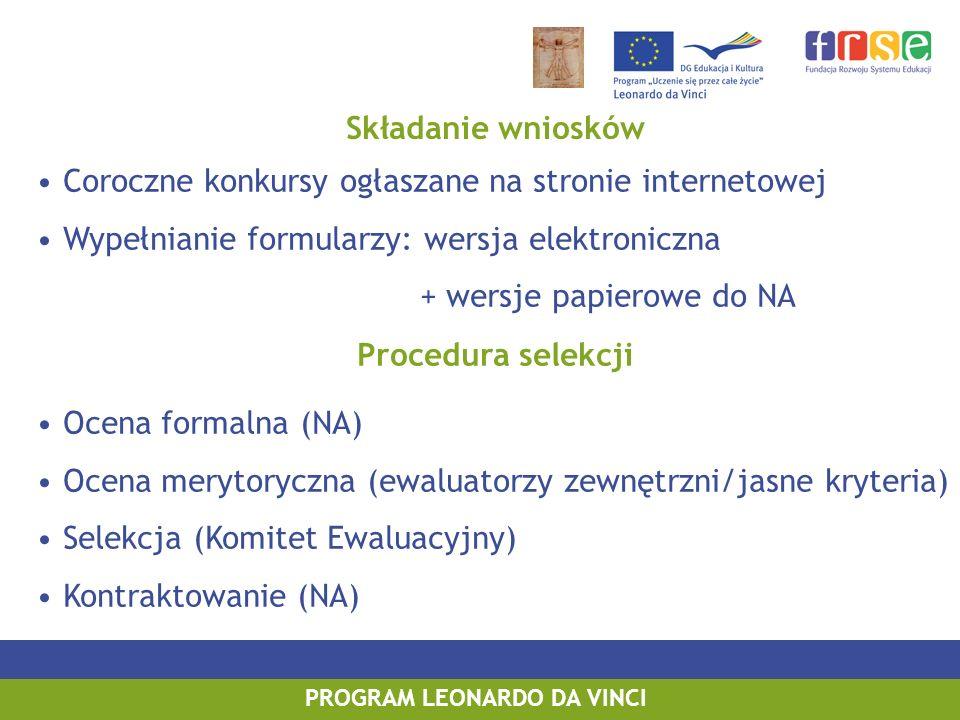 Składanie wniosków Procedura selekcji Coroczne konkursy ogłaszane na stronie internetowej Wypełnianie formularzy: wersja elektroniczna + wersje papier