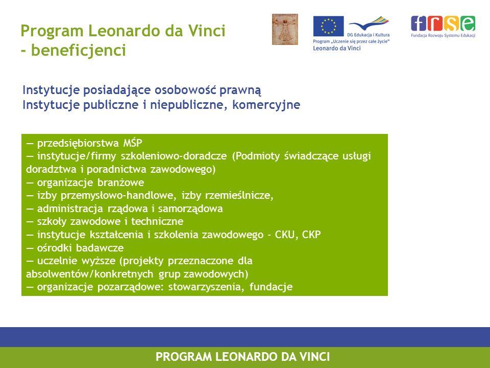 PROGRAM LEONARDO DA VINCI Rodzaje projektów Projekty mobilności Projekty współpracy wielostronnej Praktyki i staże zawodowe Wymiana doświadczeń Transfer innowacji Projekty partnerskie Projekty certyfikowane