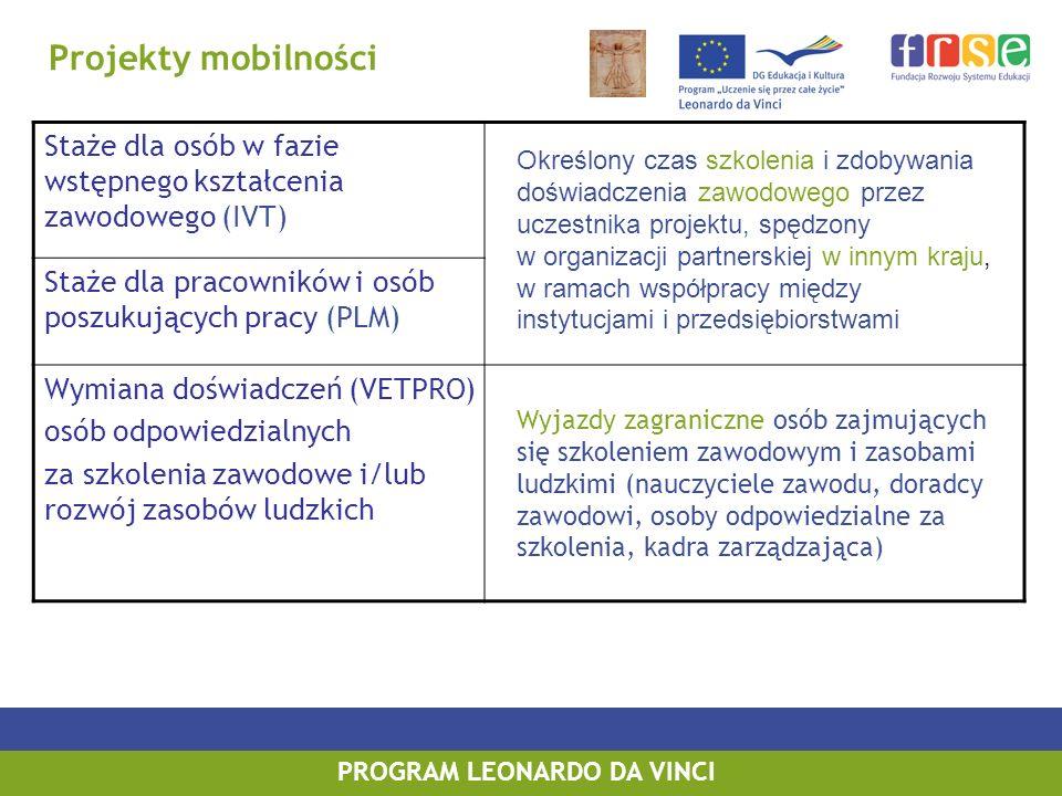 PROGRAM LEONARDO DA VINCI Projekty mobilności Staże dla osób w fazie wstępnego kształcenia zawodowego (IVT) Staże dla pracowników i osób poszukujących