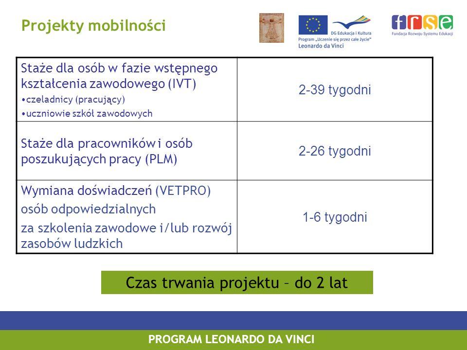PROGRAM LEONARDO DA VINCI Priorytety europejskie podniesienie atrakcyjności i jakości kształcenia i szkolenia zawodowego rozwój i wdrażanie wspólnych narzędzi i rozwiązań w dziedzinie kształcenia i szkolenia zawodowego wzmacnianie wzajemnego nauczania i uczenia się zaangażowanie do współpracy wszystkich osób/podmiotów zainteresowanych kształceniem i doskonaleniem zawodowym