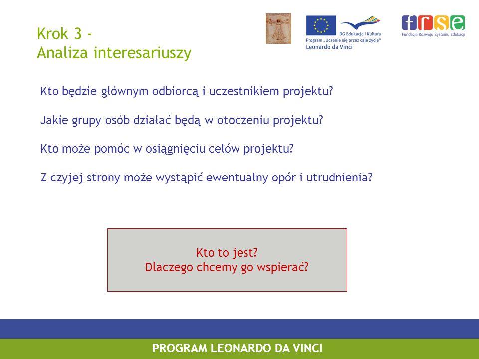 PROGRAM LEONARDO DA VINCI Kto będzie głównym odbiorcą i uczestnikiem projektu.
