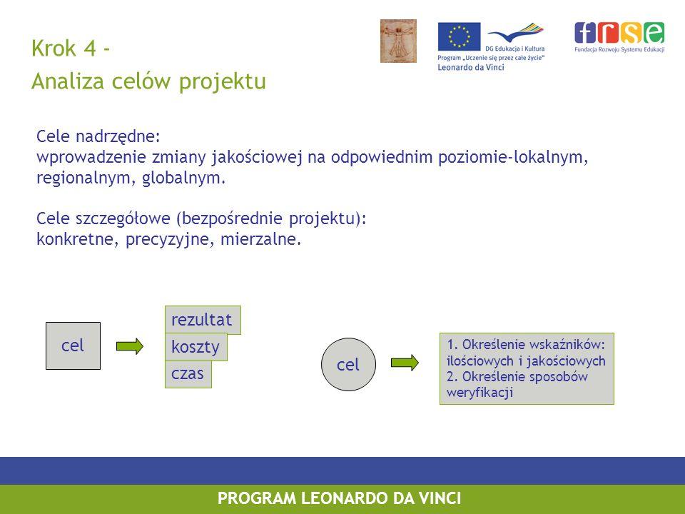 PROGRAM LEONARDO DA VINCI Cele nadrzędne: wprowadzenie zmiany jakościowej na odpowiednim poziomie-lokalnym, regionalnym, globalnym.