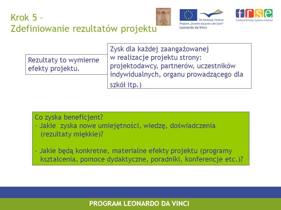 PROGRAM LEONARDO DA VINCI Krok 5 – Zdefiniowanie rezultatów projektu Zysk dla każdej zaangażowanej w realizacje projektu strony: projektodawcy, partnerów, uczestników indywidualnych, organu prowadzącego dla szkół itp.) Rezultaty to wymierne efekty projektu.