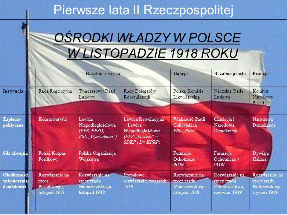 1.10 XI 1918 - powrót Józefa Piłsudskiego z Magdeburga do Warszawy.