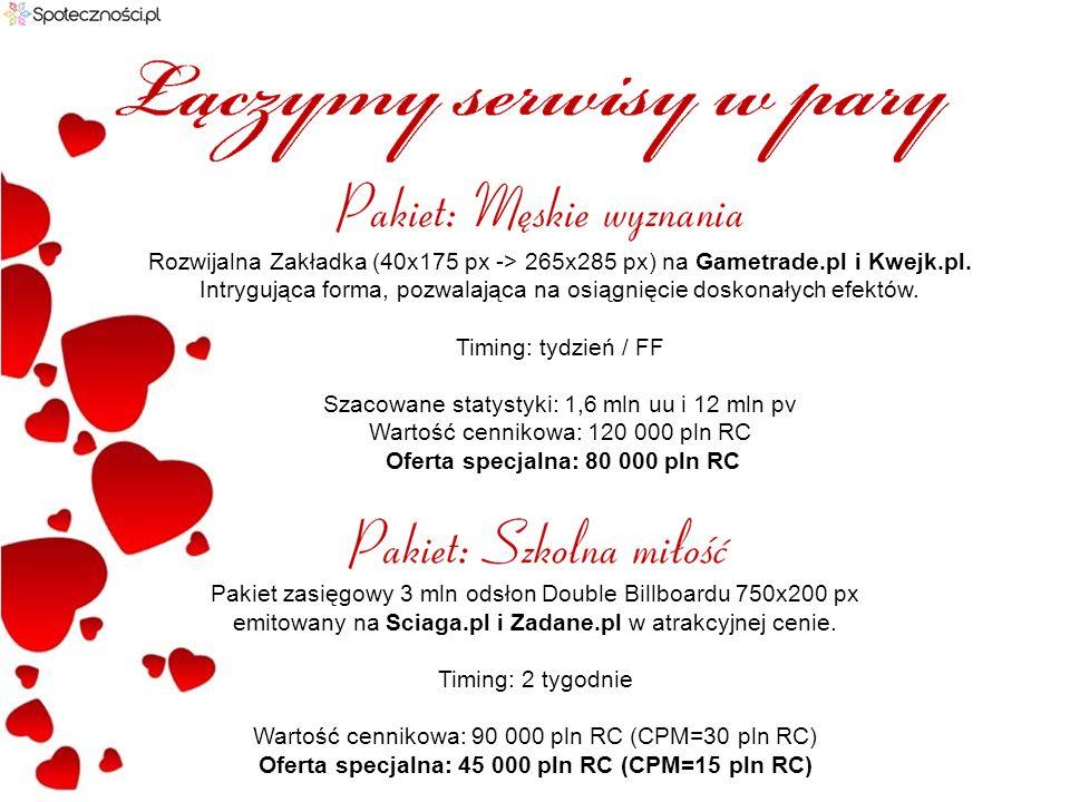 Wizerunkowy, uwodzicielski Screening emitowany na SG kobiecych serwisów Styl.fm i Szafa.pl.