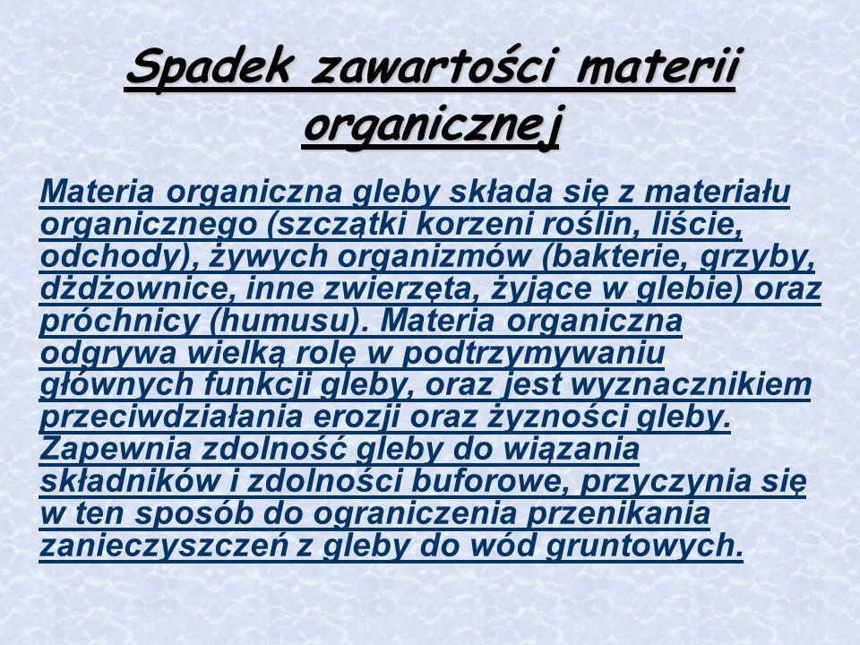 Spadek zawartości materii organicznej Materia organiczna gleby składa się z materiału organicznego (szczątki korzeni roślin, liście, odchody), żywych