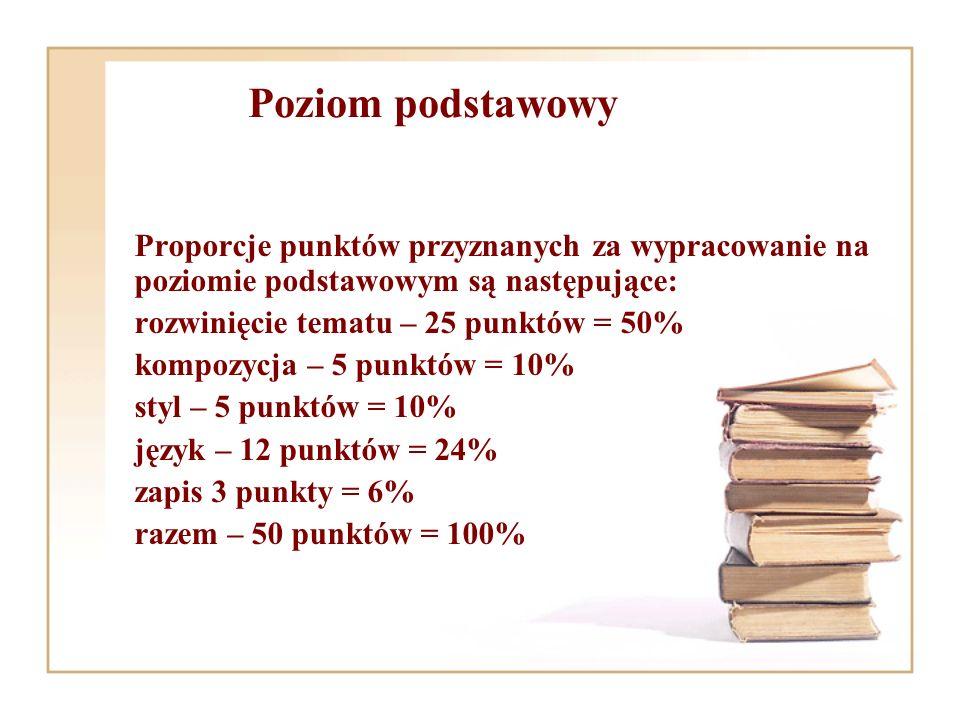 Poziom podstawowy Proporcje punktów przyznanych za wypracowanie na poziomie podstawowym są następujące: rozwinięcie tematu – 25 punktów = 50% kompozyc