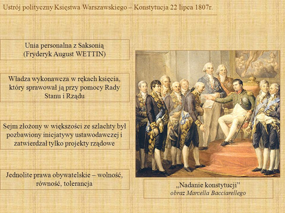 Ustrój polityczny Księstwa Warszawskiego – Konstytucja 22 lipca 1807r. Unia personalna z Saksonią (Fryderyk August WETTIN) Władza wykonawcza w rękach