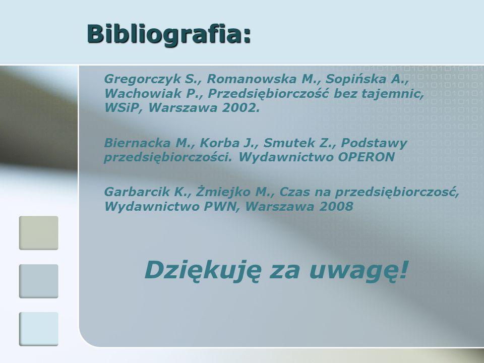 Bibliografia: Gregorczyk S., Romanowska M., Sopińska A., Wachowiak P., Przedsiębiorczość bez tajemnic, WSiP, Warszawa 2002. Biernacka M., Korba J., Sm