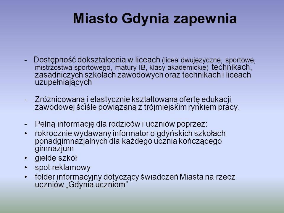 Miasto Gdynia zapewnia - Dostępność dokształcenia w liceach (licea dwujęzyczne, sportowe, mistrzostwa sportowego, matury IB, klasy akademickie) technikach, zasadniczych szkołach zawodowych oraz technikach i liceach uzupełniających -Zróżnicowaną i elastycznie kształtowaną ofertę edukacji zawodowej ściśle powiązaną z trójmiejskim rynkiem pracy.