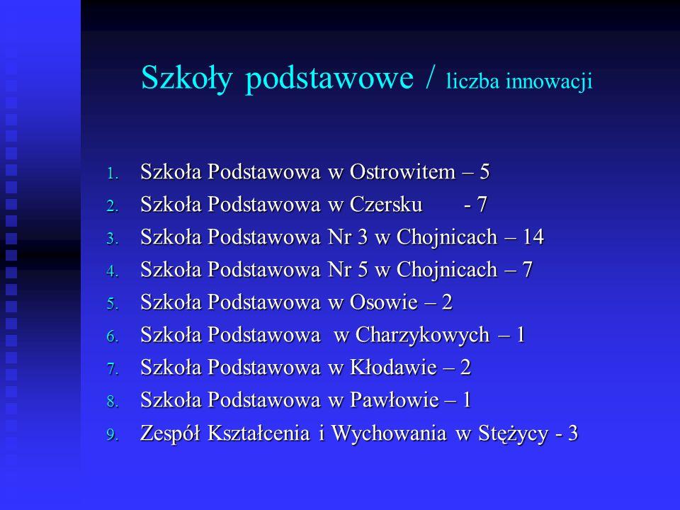 Szkoły podstawowe / liczba innowacji 1. Szkoła Podstawowa w Ostrowitem – 5 2. Szkoła Podstawowa w Czersku - 7 3. Szkoła Podstawowa Nr 3 w Chojnicach –