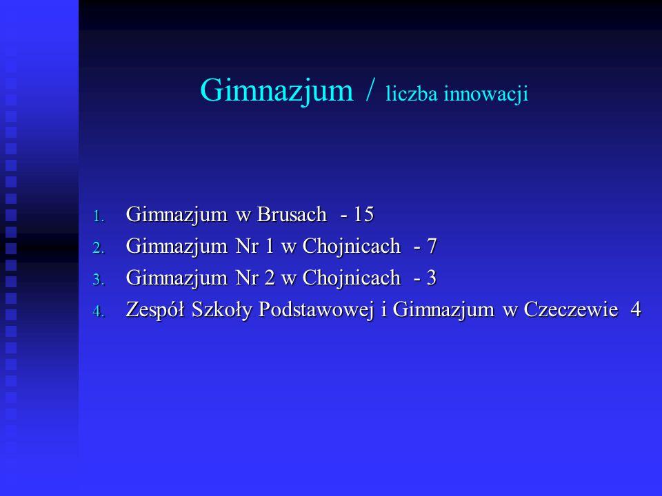 Gimnazjum / liczba innowacji 1. Gimnazjum w Brusach - 15 2. Gimnazjum Nr 1 w Chojnicach - 7 3. Gimnazjum Nr 2 w Chojnicach - 3 4. Zespół Szkoły Podsta