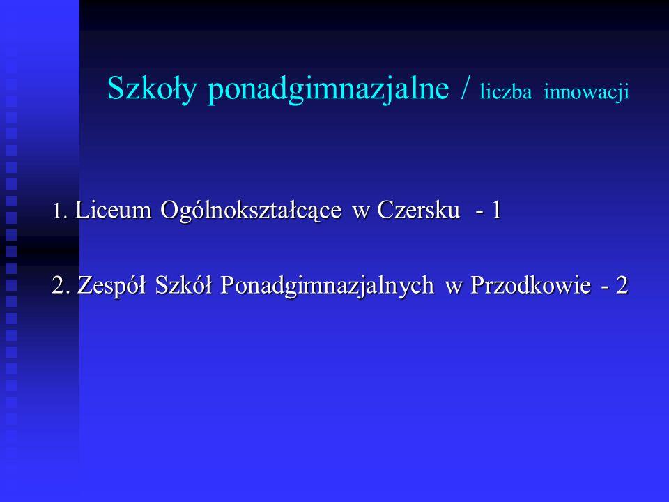 Szkoły ponadgimnazjalne / liczba innowacji 1. Liceum Ogólnokształcące w Czersku - 1 2. Zespół Szkół Ponadgimnazjalnych w Przodkowie - 2