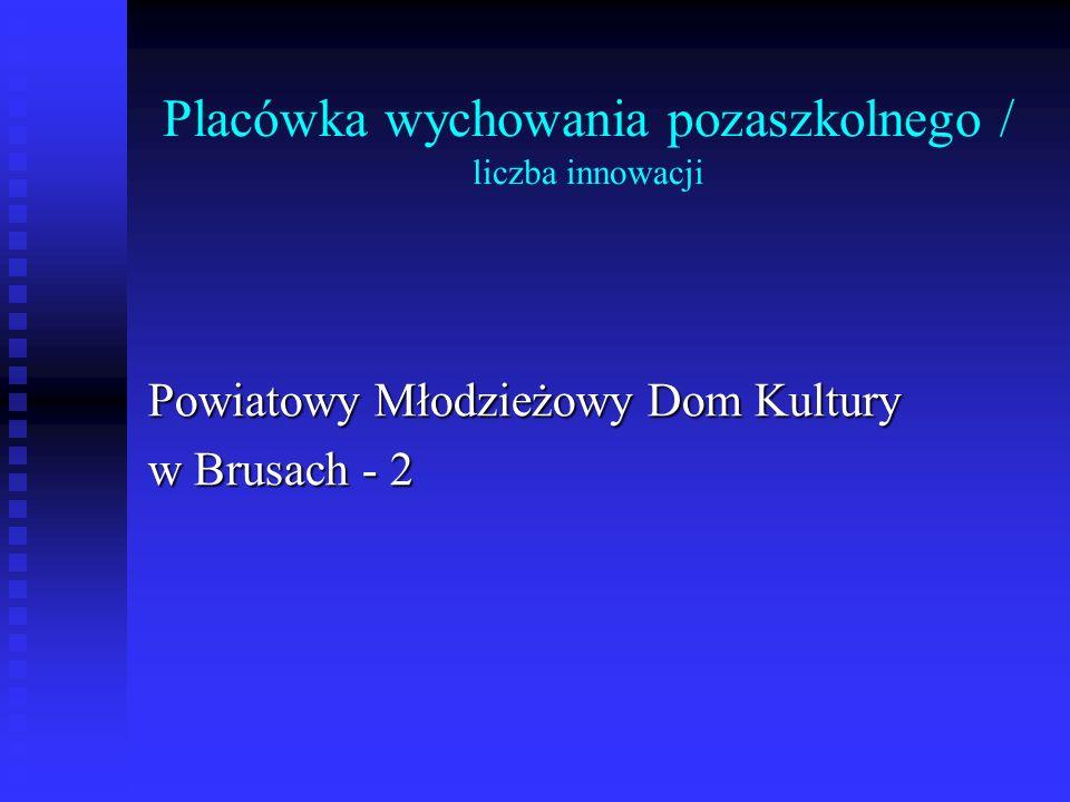 Placówka wychowania pozaszkolnego / liczba innowacji Powiatowy Młodzieżowy Dom Kultury w Brusach - 2