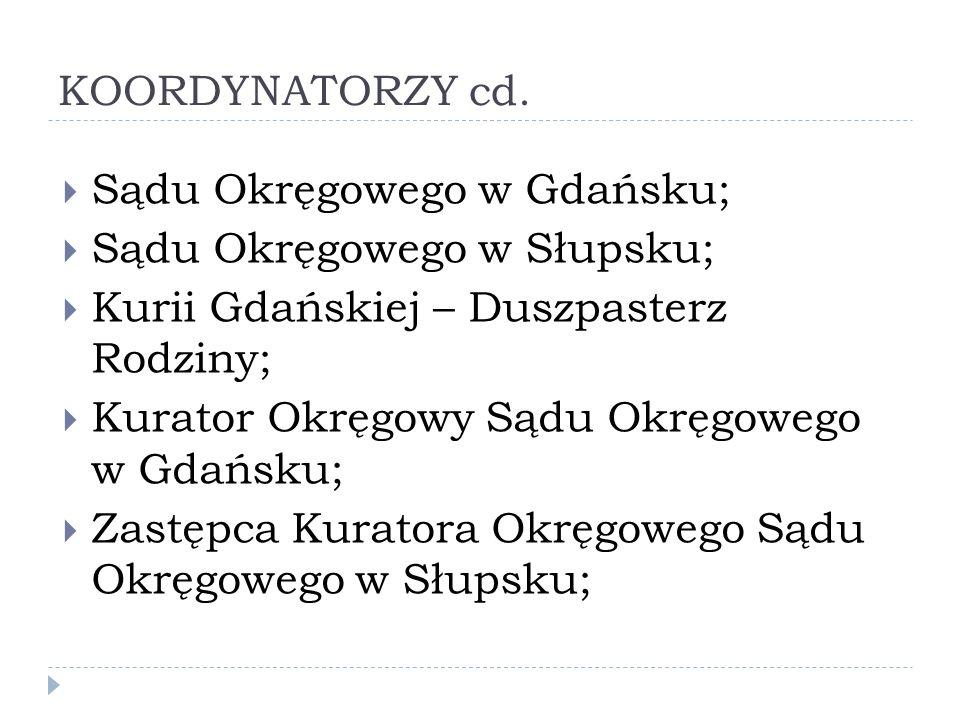 KOORYNATOR Całość koordynuje: Dyrektor Regionalnego Ośrodka Polityki Społecznej Urzędu Marszałkowskiego Województwa Pomorskiego