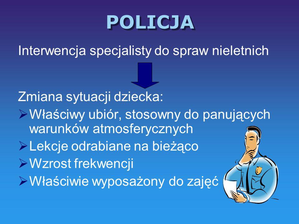 POLICJA Interwencja specjalisty do spraw nieletnich Zmiana sytuacji dziecka: Właściwy ubiór, stosowny do panujących warunków atmosferycznych Lekcje od