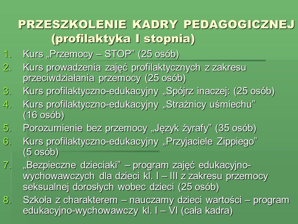 PRZESZKOLENIE KADRY PEDAGOGICZNEJ (profilaktyka I stopnia) 1.Kurs Przemocy – STOP (25 osób) 2.Kurs prowadzenia zajęć profilaktycznych z zakresu przeci