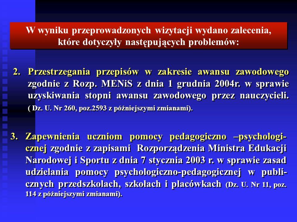 2.Przestrzegania przepisów w zakresie awansu zawodowego zgodnie z Rozp. MENiS z dnia 1 grudnia 2004r. w sprawie uzyskiwania stopni awansu zawodowego p