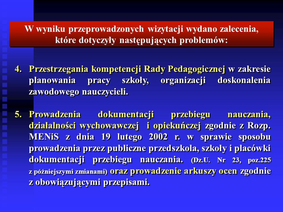 4.Przestrzegania kompetencji Rady Pedagogicznej w zakresie planowania pracy szkoły, organizacji doskonalenia zawodowego nauczycieli. 5.Prowadzenia dok