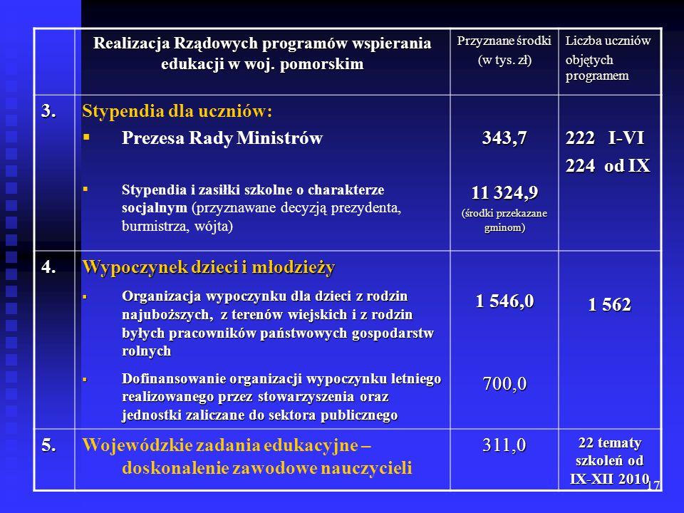 17 Realizacja Rządowych programów wspierania edukacji w woj. pomorskim Przyznane środki (w tys. zł) Liczba uczniów objętych programem 3.Stypendia dla