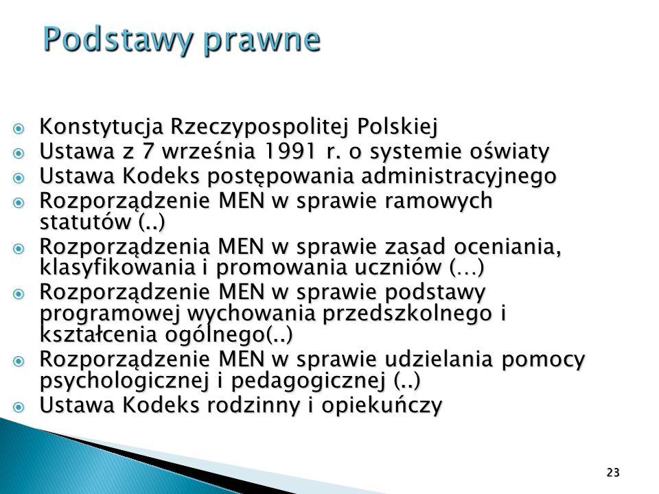 Podstawy prawne Konstytucja Rzeczypospolitej Polskiej Konstytucja Rzeczypospolitej Polskiej Ustawa z 7 września 1991 r. o systemie oświaty Ustawa z 7