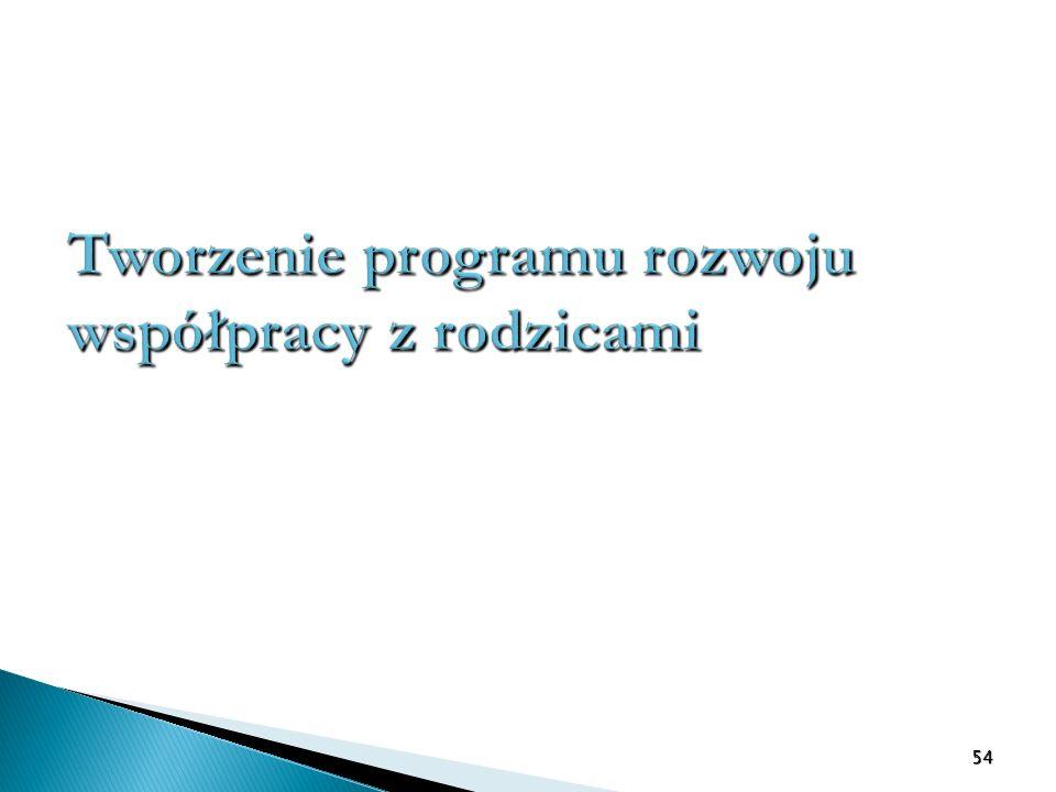 Tworzenie programu rozwoju współpracy z rodzicami 54