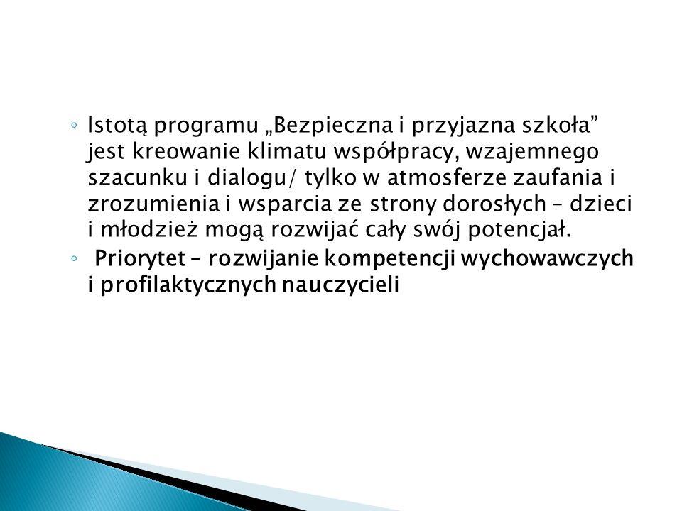 Włączanie rodziców w działania szkoły Cele: Cele: dokonanie analizy pracy szkoły w zakresie współpracy z rodzicami.